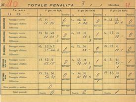 1957 III Coppa Lomellina AA