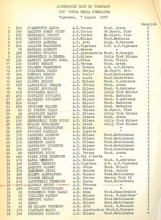 1957 III Coppa Lomellina CC