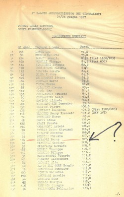 1957 III Rally Giornalisti A