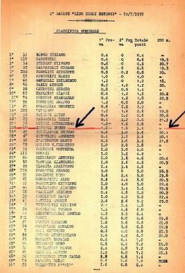1957 Lido degli Estensi AAB