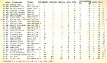 1957 XVI Coppa dei Due Passi AB