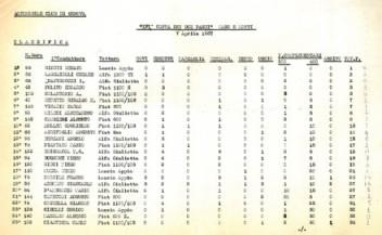 1957 XVI Coppa dei Due Passi AC
