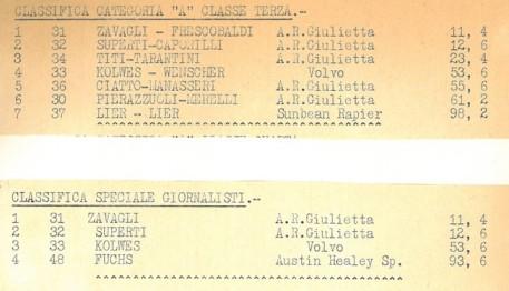 13 1960 Rally Taormina HH