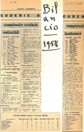 1958 Mediolanum BB