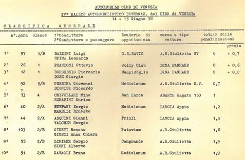 21 1958 Lido di Venezia A