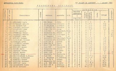 34 1960 Lignano AC