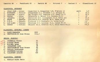 35 1960 Lignano BB