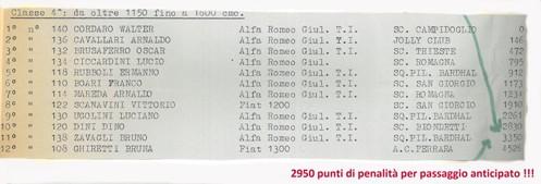 35 1962 Estensi AHH