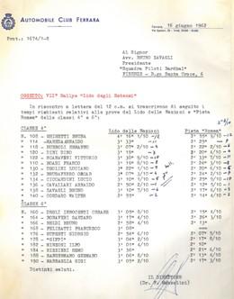 36 1962 Estensi DD
