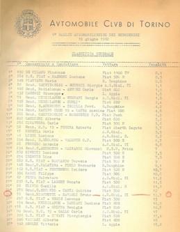 40 1960 Rododendri AB