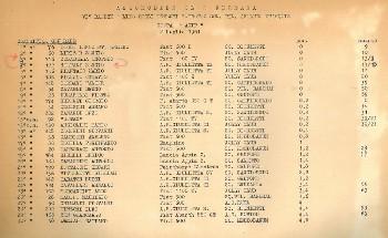 41 1961 IV Rally Lido degli Estensi A