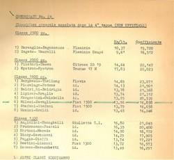 50 1962 Economy BC