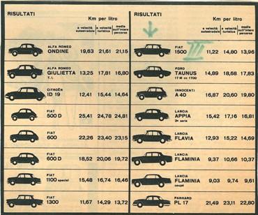 55 1962 Economy BB