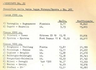 57 1962 Economy DK