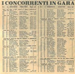 59 1959 Rally Toscana AC