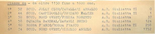 59 1962 8°  Rododendri BB