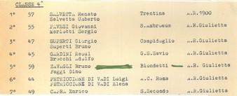 72 1959  Lido di Venezia BD