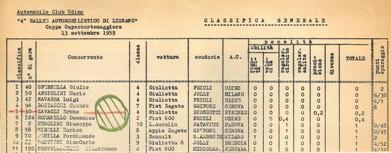 78 1959 IV Rally di Lignano BC